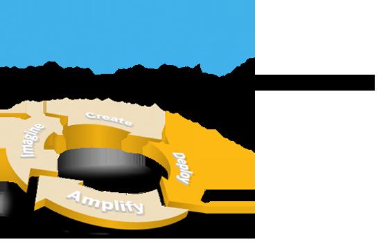 Deploy SAP Services Hub logo