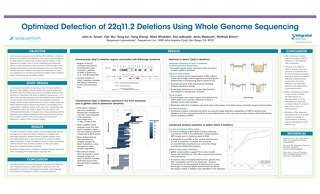 Optimized Detection of 22q11.2 Deletions Using Whole Genome Sequencing