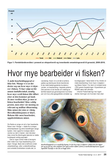 vanskelig ord på norsk