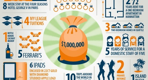 Infographic: Imagine What You Could Buy For a Million Dollars