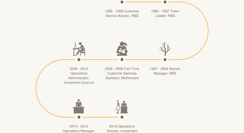 Investment Quorum Operations Director Lisa Ryall Timeline