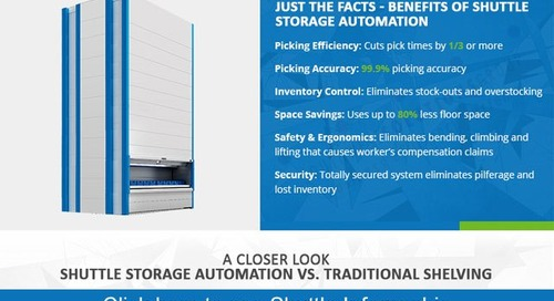 Infographic: Better Storage & Inventory Control with Automated Vertical Shuttles