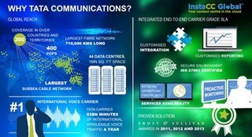 Why Tata Communications? InstaCC Global