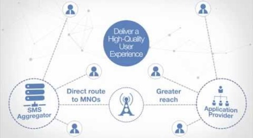 Mobile Messaging Exchange