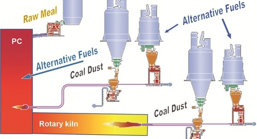 More ways to cut costs with alternative fuels