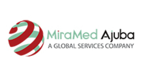Miramed Ajuba Pvt Ltd
